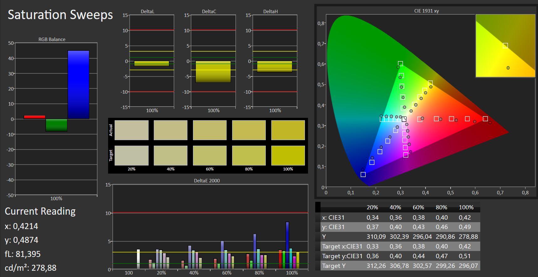 Test Hp Elitebook 840 G5 I7 8550u Ssd Fhd Laptop Notebookcheck Cat 303 5c Wiring Diagram Calman Farbsttigung Kalibriert