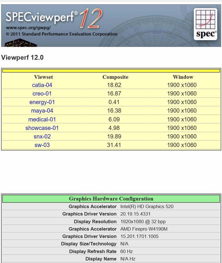 Test hp zbook 15u g3 workstation tests for Portent g3 sw 12
