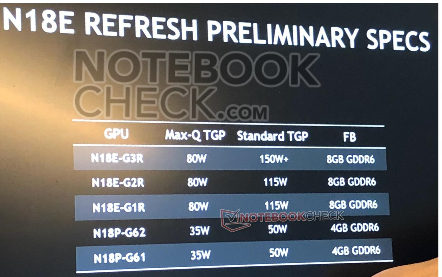 NVIDIA GeForce RTX 20 Super Mobile Grafikkarte   Benchmarks und ...