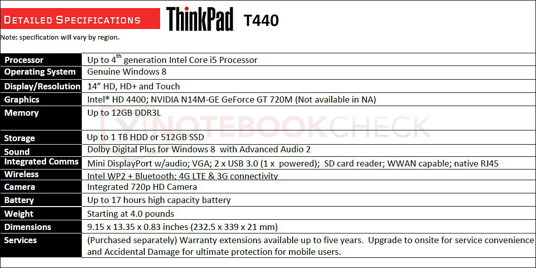 specification for windows 8