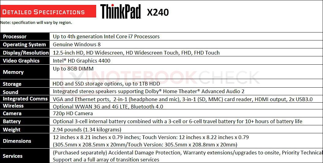 X2x (X20-24) X220 Display Tausch bald gegen ein FHD vom X240?