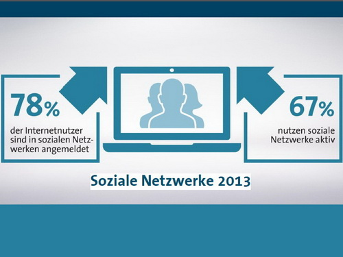 Sozialenetzwerkefacebookwird10