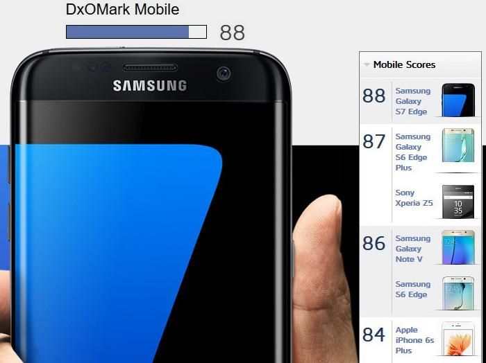 dxomark das samsung galaxy s7 edge hat die beste kamera news. Black Bedroom Furniture Sets. Home Design Ideas