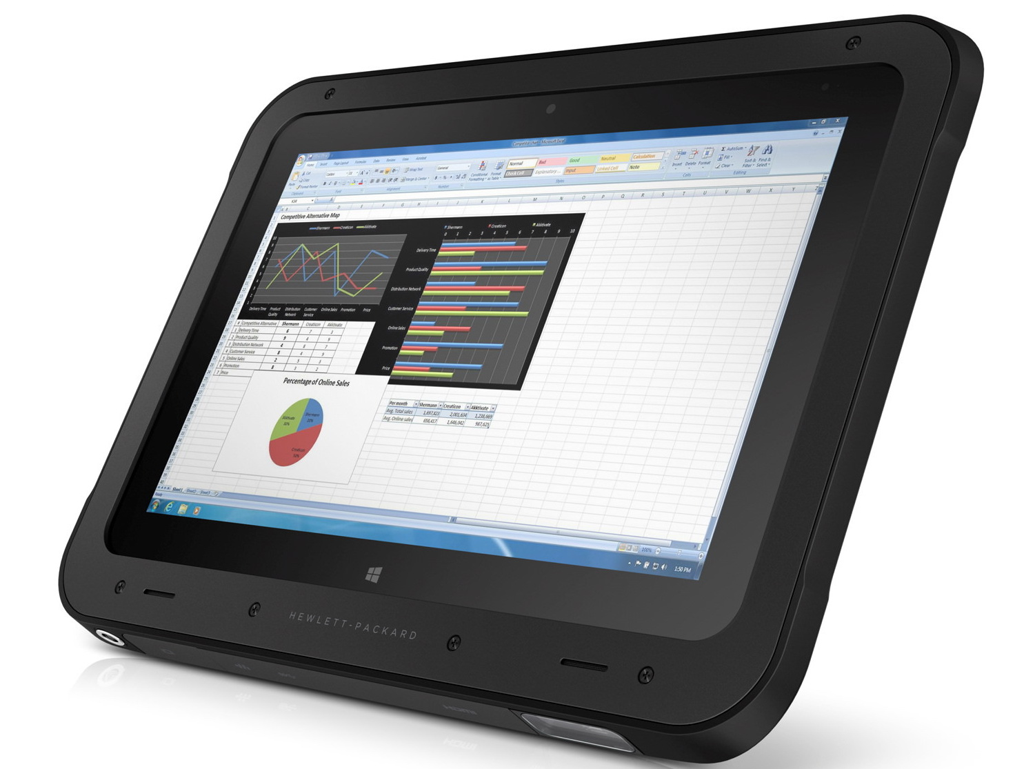 Android Rugged Tablet Test Dell Latitude 12