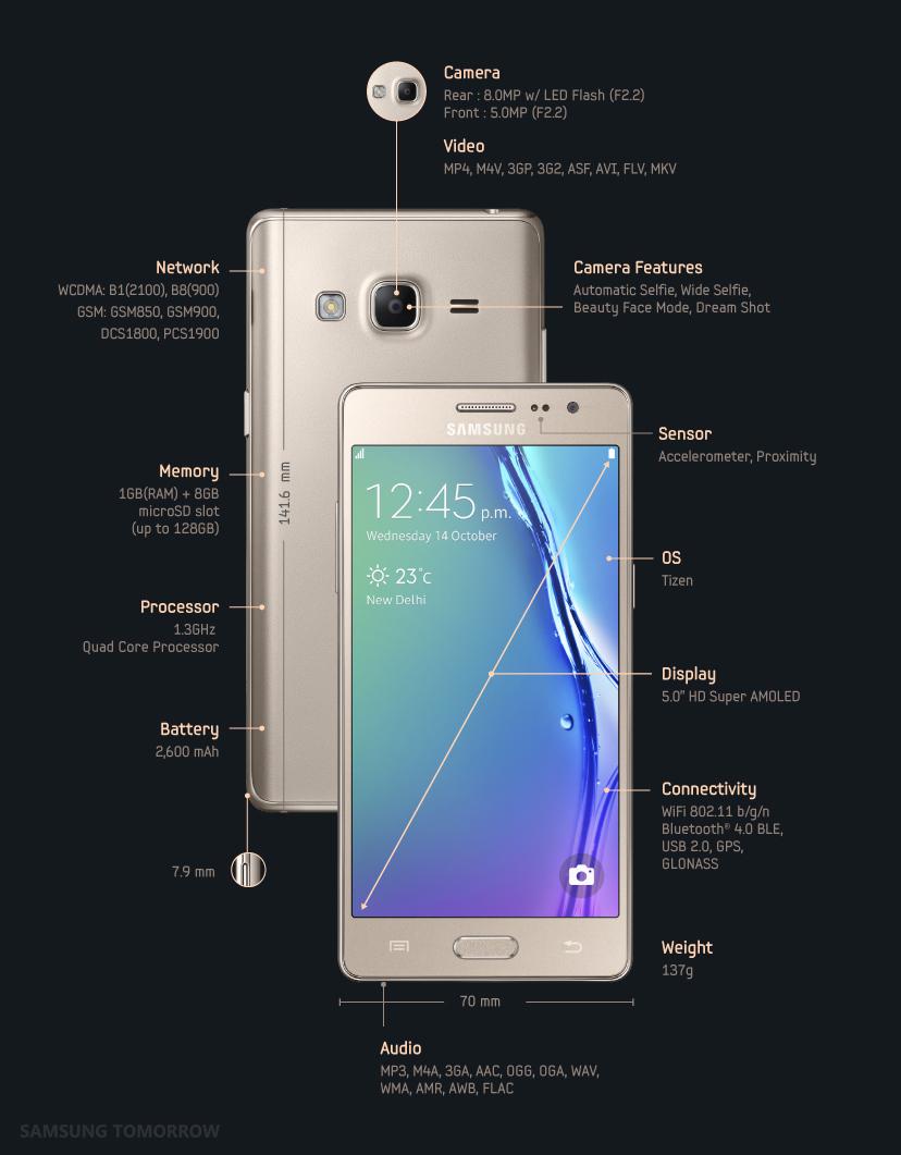 Bislang Gibt Es Auch Keine Informationen Daruber Zu Welchem Preis Das Samsung Z3 In Russland Angeboten Wird