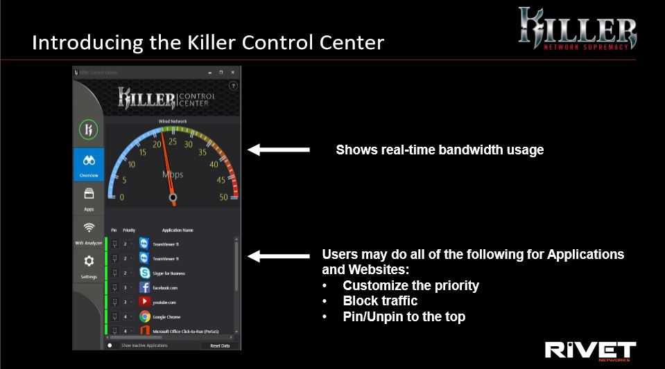 Rivet Networks: Killer E2500 Ethernet Controller mit neuem Killer