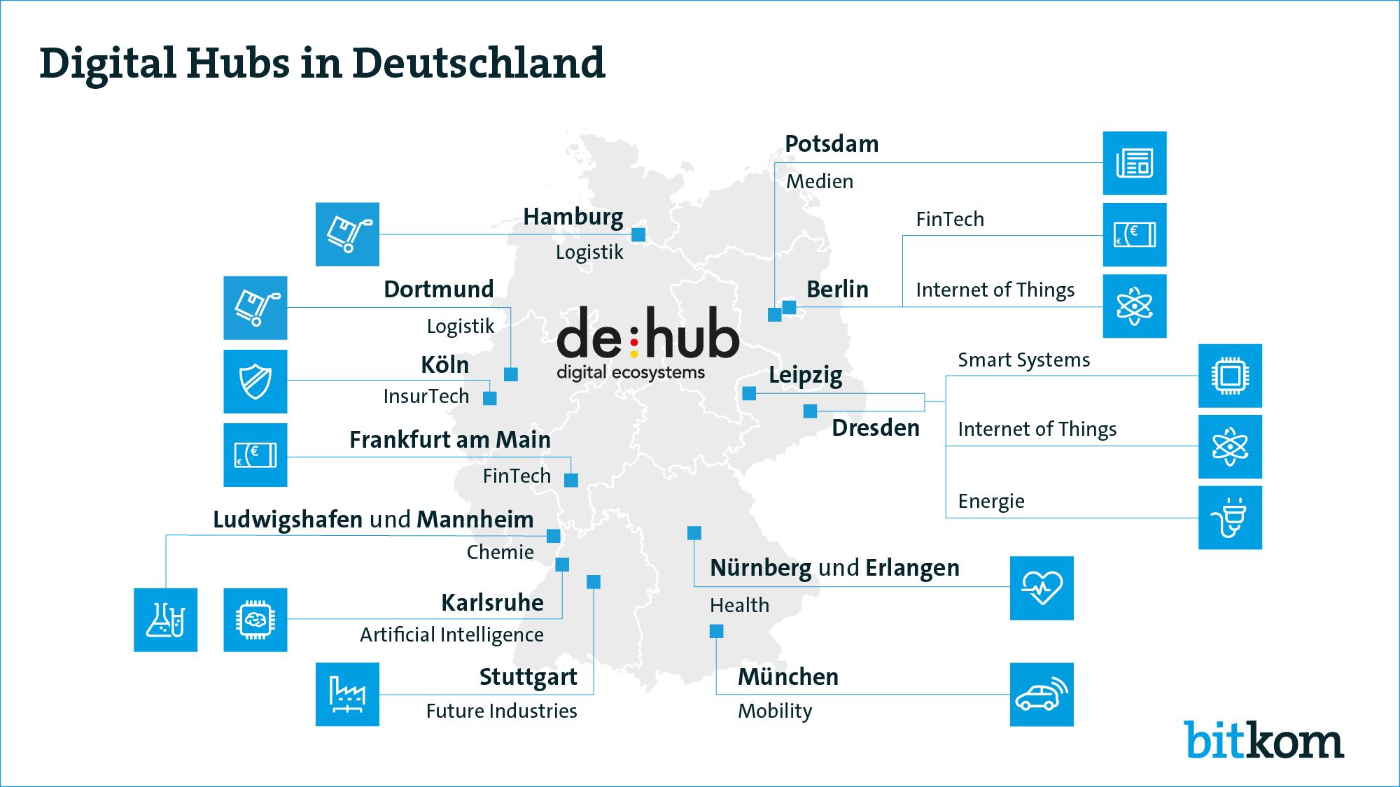 deutschland zw lf digital hubs sollen gr nder f rdern. Black Bedroom Furniture Sets. Home Design Ideas