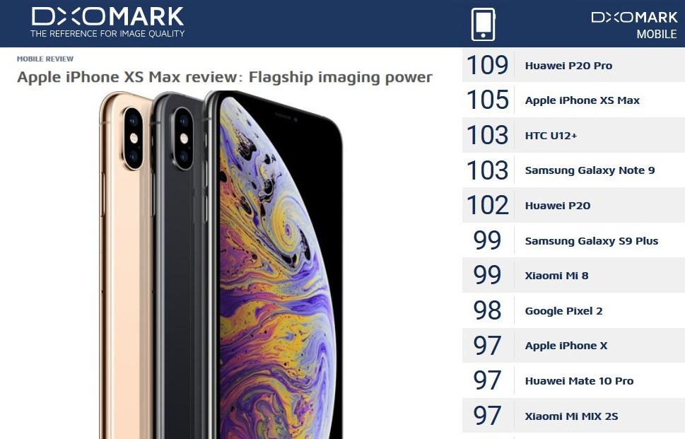 Iphone Xs 3dmark Punkte