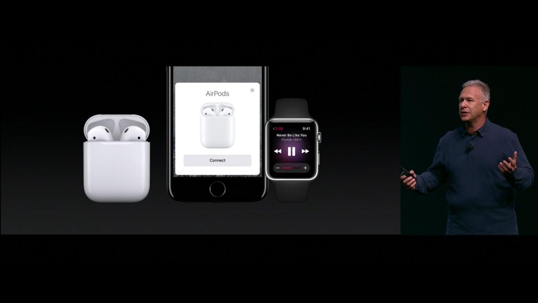 apple airpods wireless audio earphones mit h herer. Black Bedroom Furniture Sets. Home Design Ideas