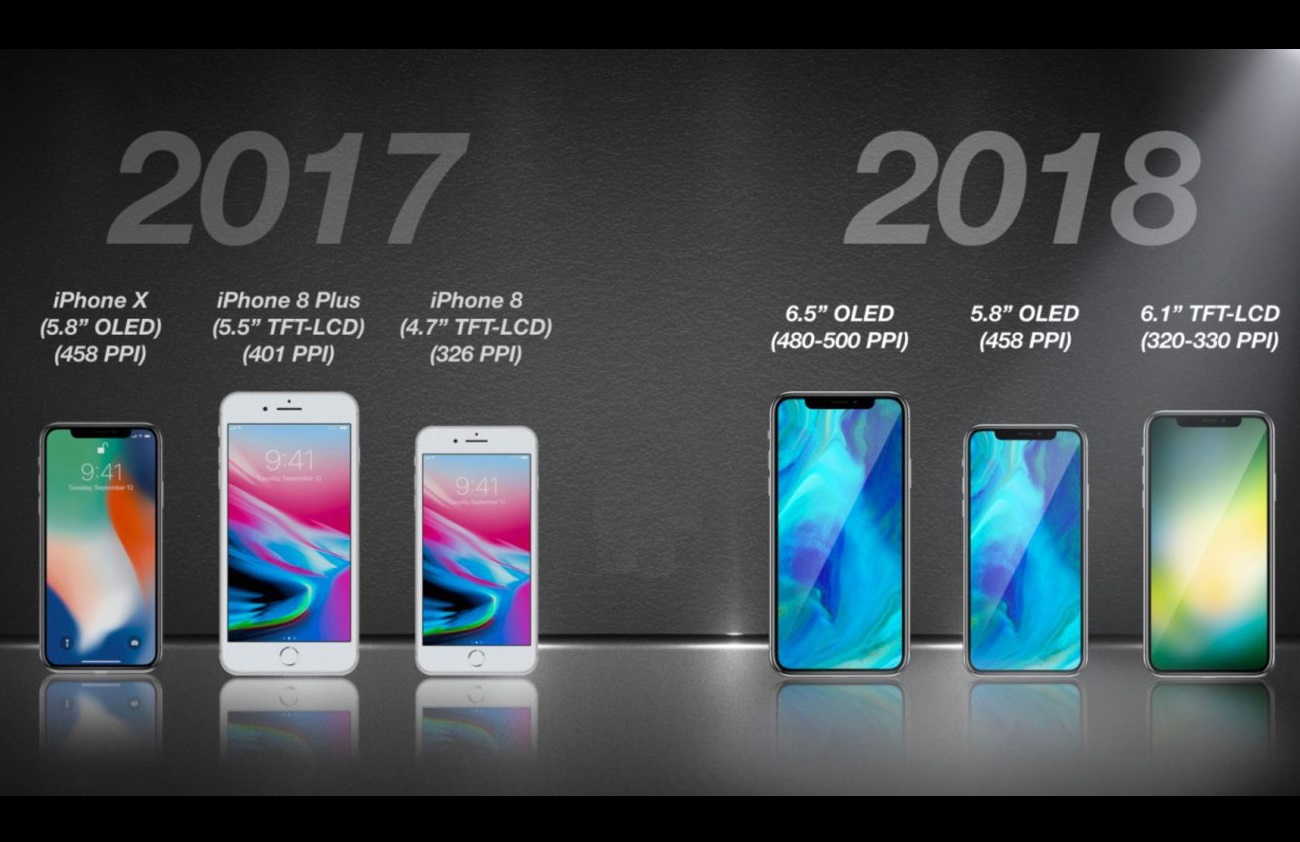 Das IPhone Lineup 2018 Vs 2017 Laut KGI Analyst Ming Chi Kuo
