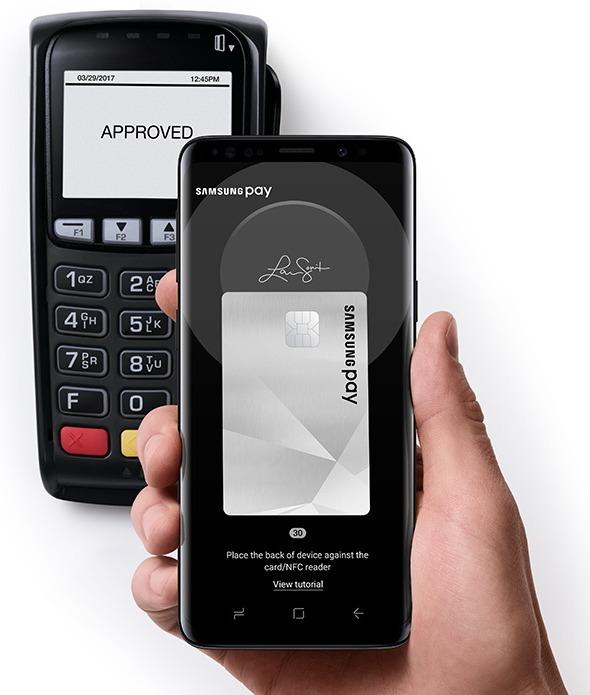 Verhüten Mit Dem Smartphone: Shopping: 59 % Der Deutschen Bezahlen Im Laden Nicht Mit