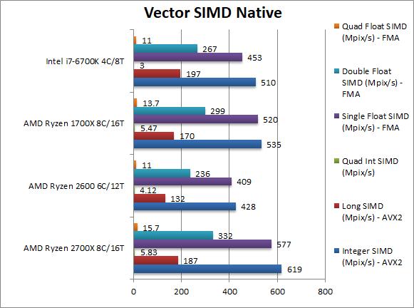 AMD Treiber mit Update: Patch verbessert die Grafikleistung