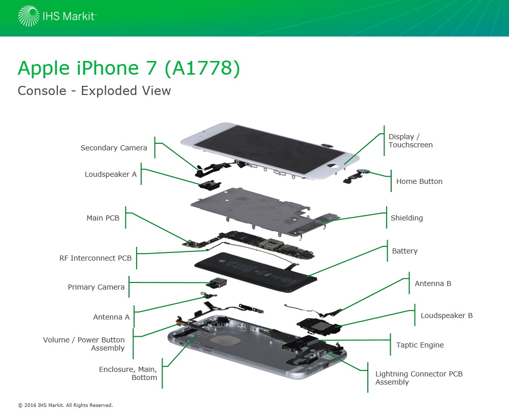 Apple_iPhone7_A1778_exploded_view Notebook Schematics on electronic circuits, metal detector, power supply circuits, high voltage,