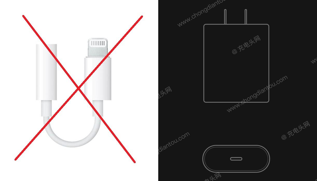 Apple Iphones 2018 Mit 18w Usb C Netzteil Aber Ohne 3 5 Mm