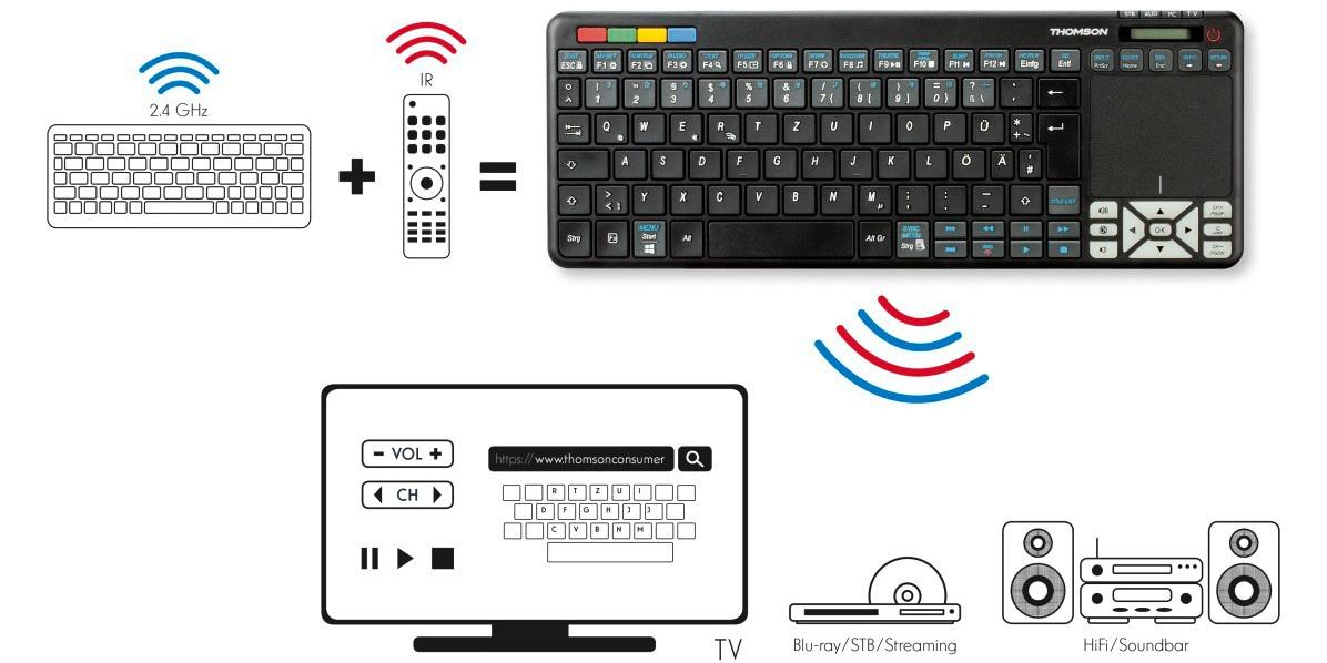 thomson roc3506  kombination von keyboard und ir f u00fcrs smart-tv