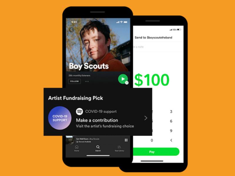 spotify künstler geld pro klick