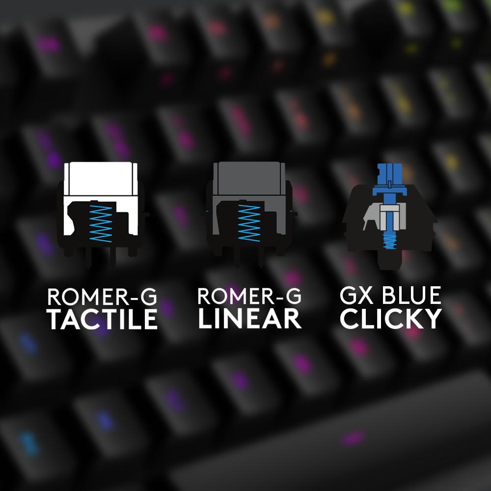 Harga Dan Spesifikasi Ac Rotary Switch Off 2 Positions 120 240v Switches 3 65a Logitech G Gx Blue Fr Die Mechanischen Gaming Tastaturen