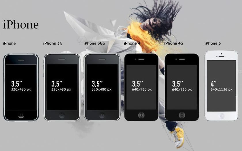ebay wiederverkaufswerte f r apple iphones und ipads. Black Bedroom Furniture Sets. Home Design Ideas