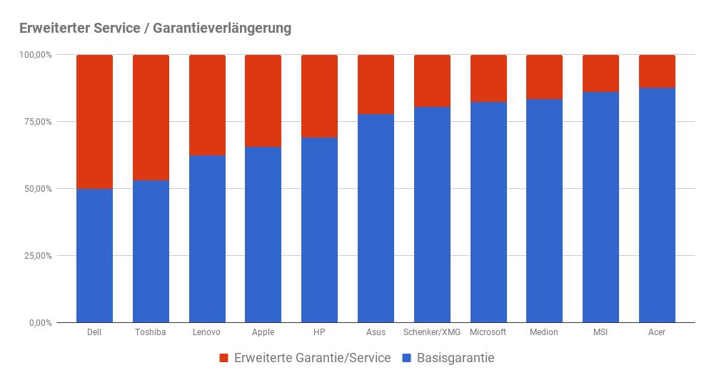 Beste Grundlegendes Autoverdrahtungsdiagramm Zeitgenössisch ...