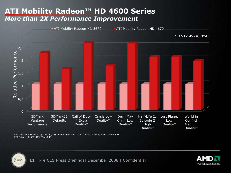 Amd Radeon Hd 7500 Driver Download