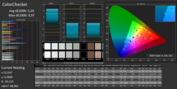 CalMan: ColorChecker unkalibriert