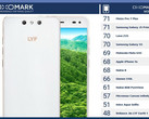 Kameratest DxOMark Mobile: Indisches Smartphone Reliance Jio LYF Earth 1 durchgefallen.