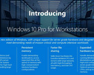 Windows 10 Pro: Neue Version für Workstations angekündigt