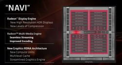 Navi 10 Chipdesign (Quelle: AMD)