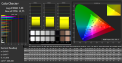 CalMAN ColorChecker (profiliert)