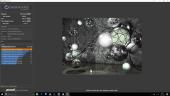Cinebench R15 (Overclocking Stufe 2)