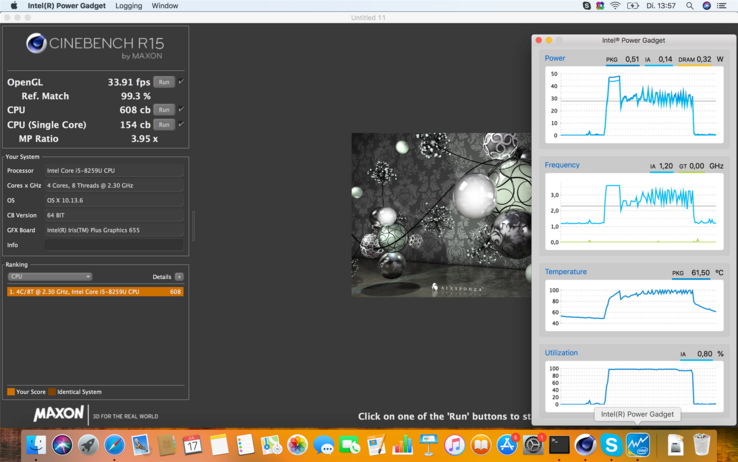 Cinebench R15 Multi (macOS)