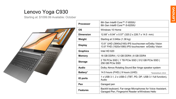 Lenovo Yoga C930 (Source: Lenovo)