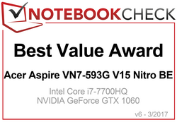 Best Value Award im März 2017: Acer Aspire V15 Nitro BE VN7-593G