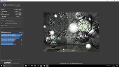 Cinebench R15 (Normalbetrieb)