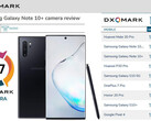 Samsung Galaxy Note 10+: Platz 2 im Kameratest von Dxomark.