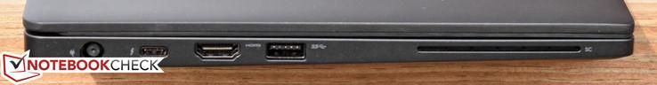 links: Lade-Port, USB Type-C Gen 2/Thunderbolt, HDMI, USB 3.0, SmartCard-Leser