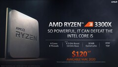 AMD Ryzen 3 3300X (Quelle: AMD)