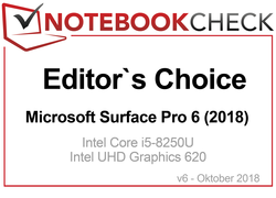 Editors Choice Award im Oktober 2018
