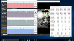 Cinebench-Schleife: CPU-Takte