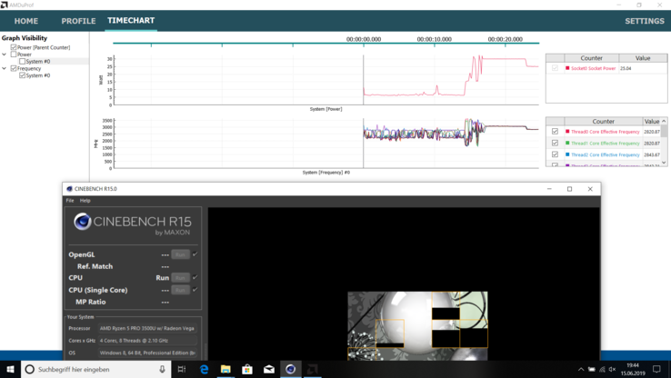 CPU-Daten Cinebench R15 Multi