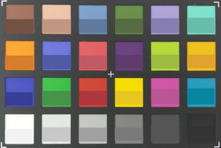 ColorChecker-Passport