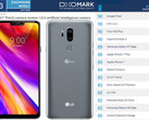 LG G7 ThinQ: Nur 83 Punkte im DxOMark Mobile Kameratest