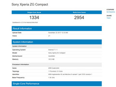 Sony: Mysteriöses Xperia ZG Compact auf Geekbench