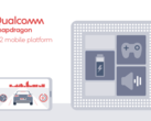 Qualcomm Snapdragon 712 im Test. Bildquelle: Qualcomm