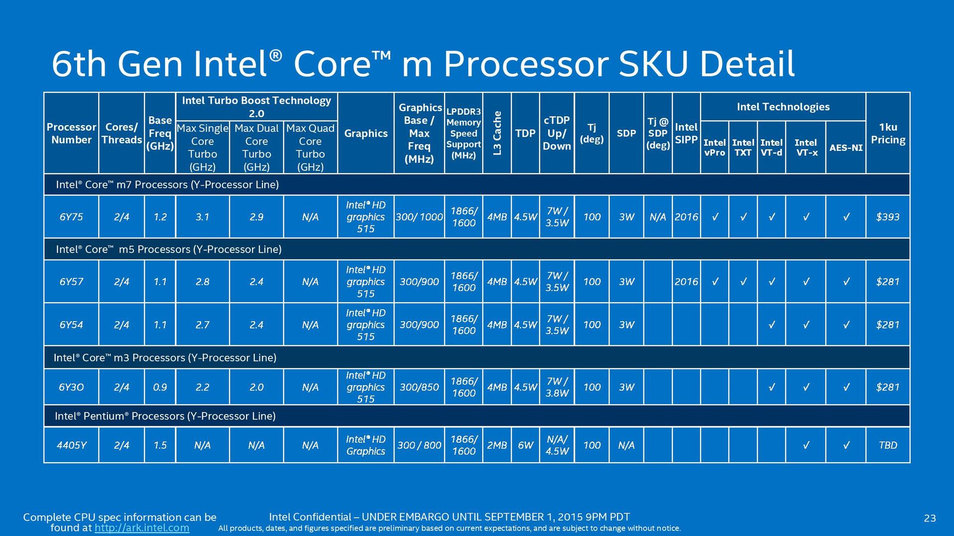 pentium 2 block diagram intel 28 neue skylake prozessoren f  r notebooks und  intel 28 neue skylake prozessoren f  r notebooks und