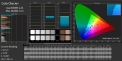 4k CalMAN Color Checker