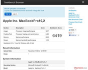 GeekBench 2.3.4 (Windows 8)
