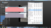 CPU-Takte Cinebench R11.5 Multi-CPU, ...