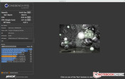 Cinebench R15 unter Mac OS