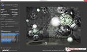 Cinebench R15 unter Windows